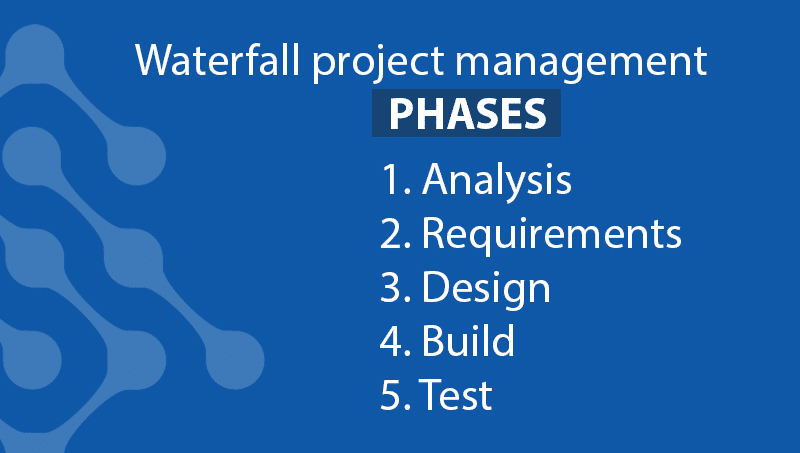Are You Managing Your BI Project Wrong? Waterfall vs Agile